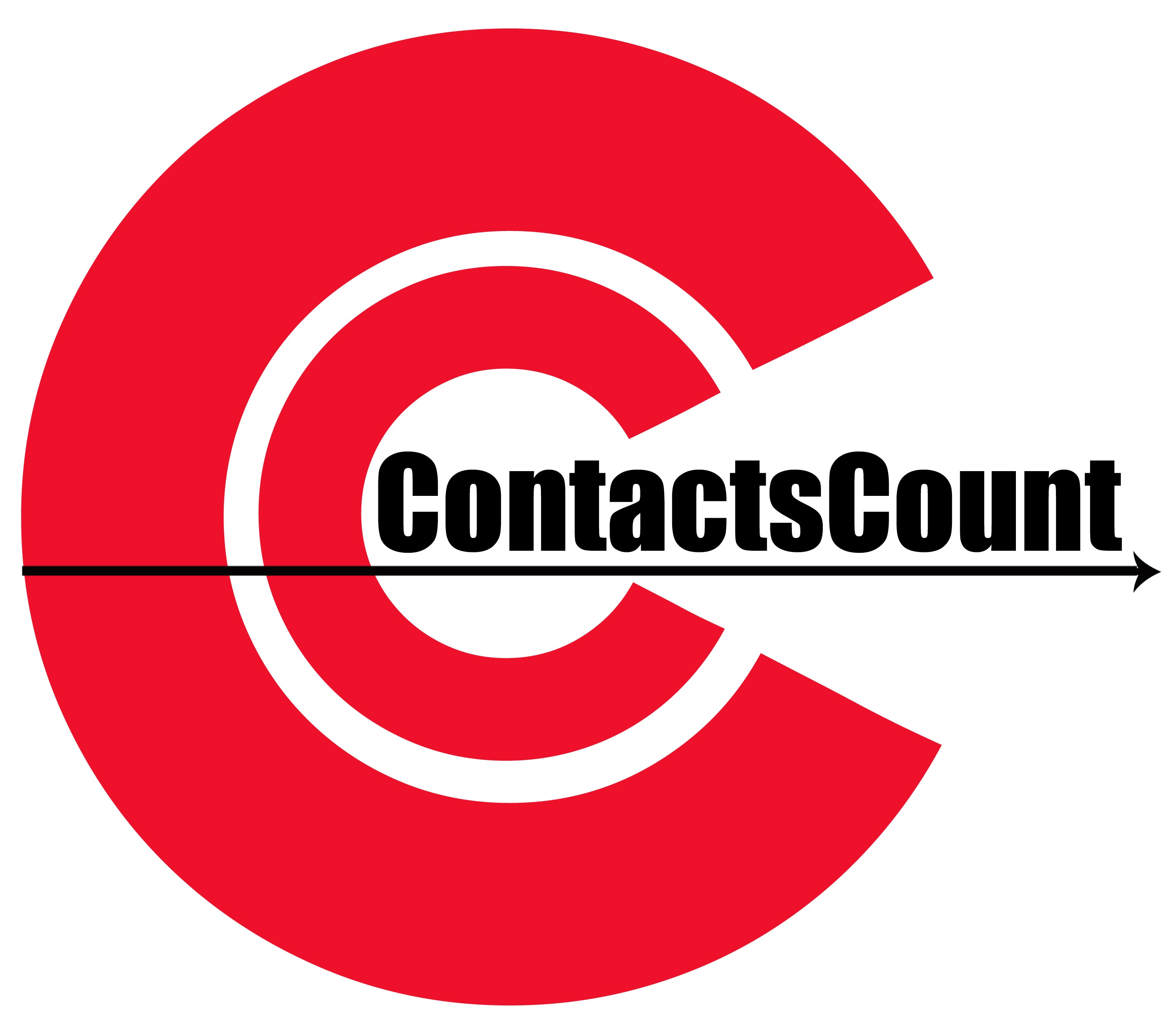 Contacts Count